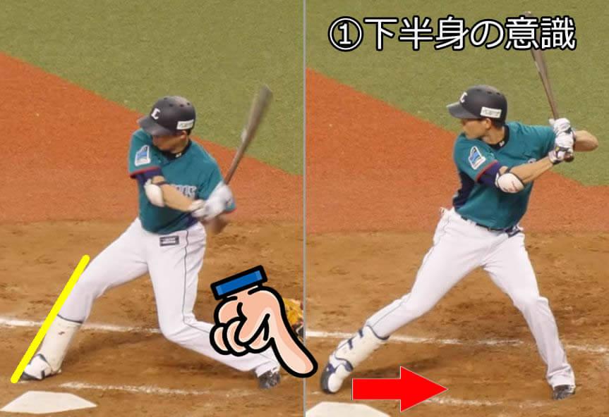 「野球 体を開かない」の画像検索結果